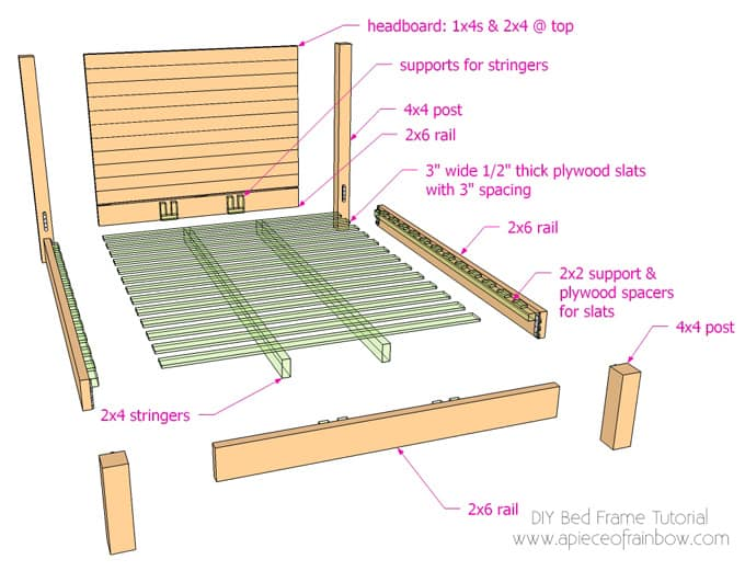 king size bed frame instructions